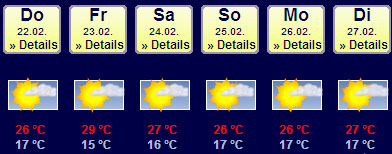 Wetter Cape Town 22.02.07
